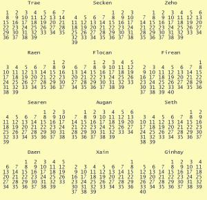 Hytrae Calendar